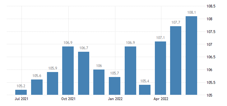 italy producer prices in industry manufacture of knitted crocheted apparel eurostat data