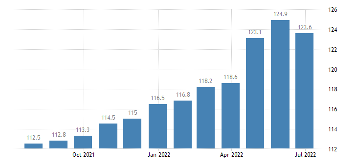 italy producer prices in industry manufacture of knitted crocheted hosiery eurostat data