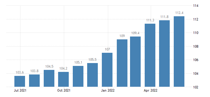 italy producer prices in industry manufacture of made up textile articles except apparel eurostat data