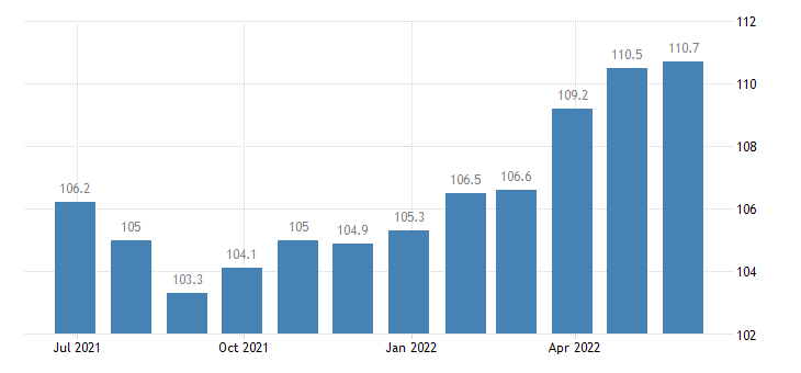 italy producer prices in industry manufacture of metal forming machinery machine tools eurostat data