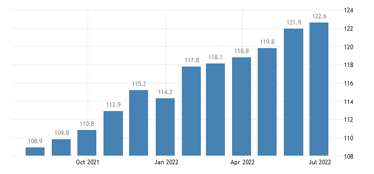 italy producer prices in industry manufacture of non wovens articles made from non wovens except apparel eurostat data