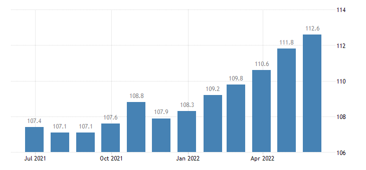 italy producer prices in industry manufacture of other machine tools eurostat data