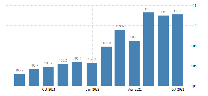 italy producer prices in industry mining quarrying n e c eurostat data