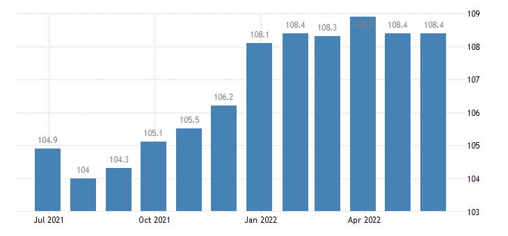 italy producer prices in industry repair of fabricated metal products eurostat data