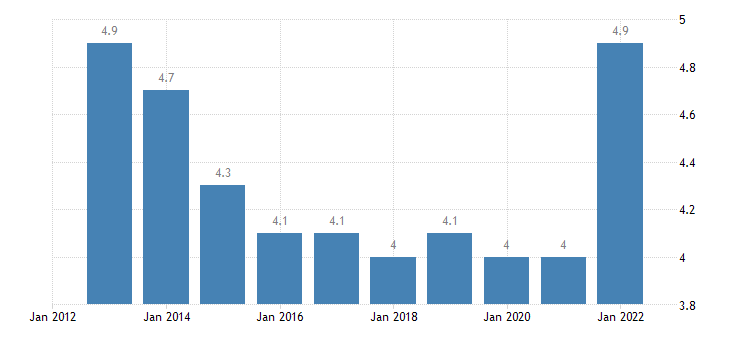 italy residential construction eurostat data