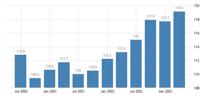 italy service producer prices cargo hling eurostat data