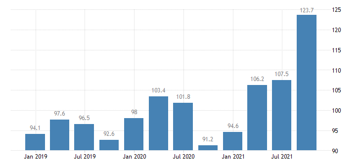 italy service producer prices sea coastal water transport eurostat data