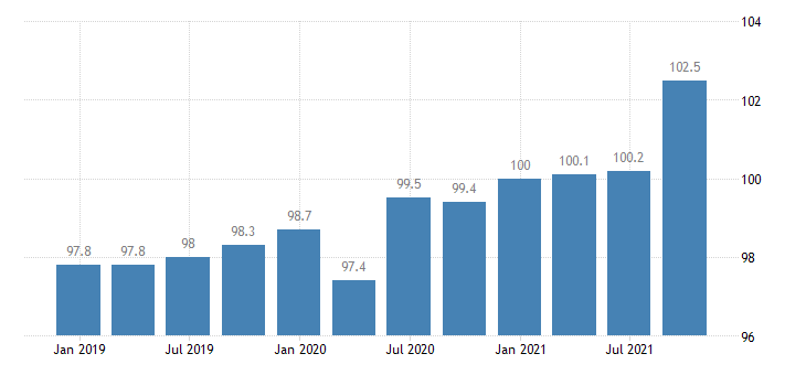 italy service producer prices warehousing storage eurostat data