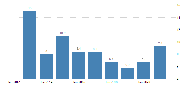 italy total financial sector liabilities financial derivatives employee stock options eurostat data