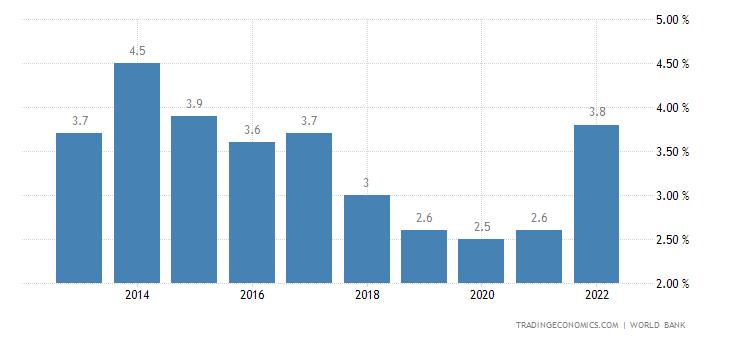 Deposit Interest Rate in Jamaica