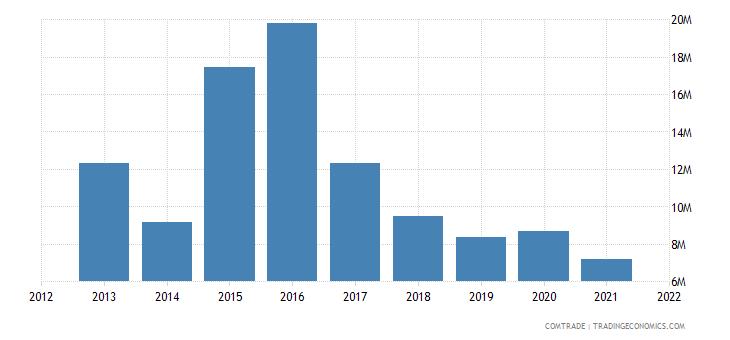 jamaica exports japan