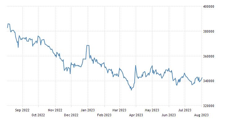 Jamaica Stock Market (Jamaica SE)