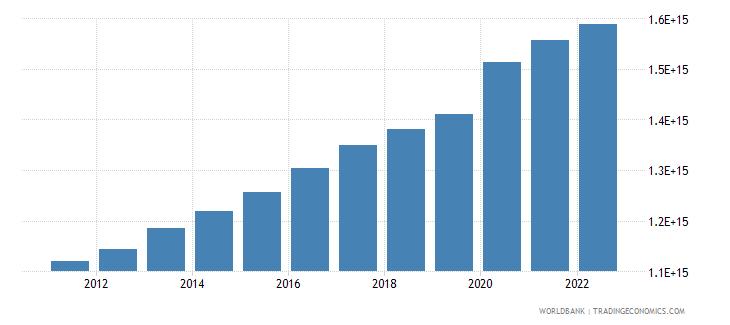 japan broad money current lcu wb data