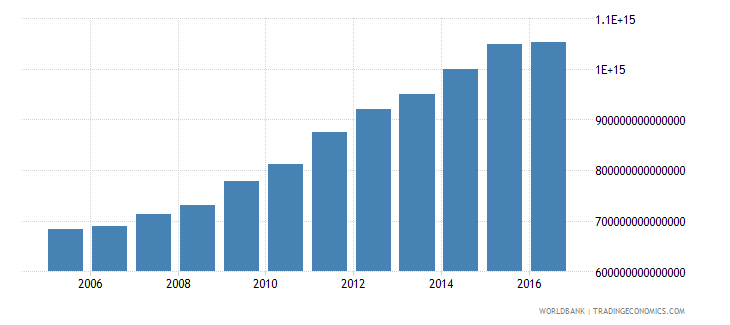 japan central government debt total current lcu wb data