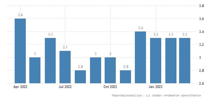 Japan Crude Oil Production