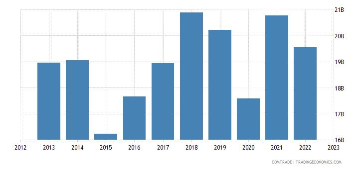 japan exports germany