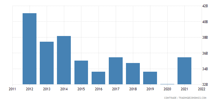 japan exports hong kong