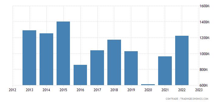 japan exports india iron steel