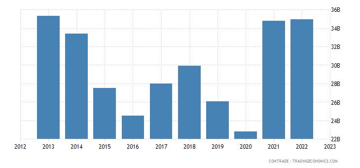 japan exports iron steel