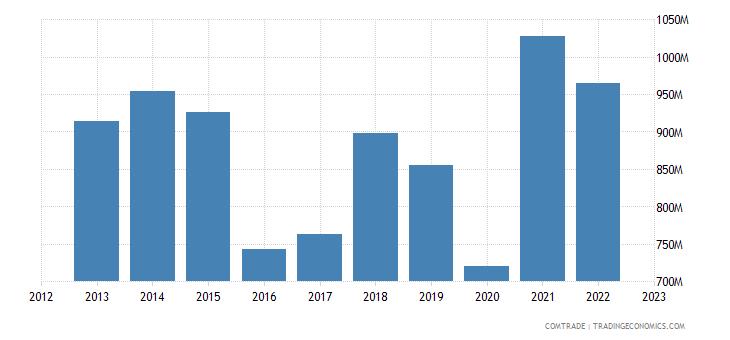 japan exports kenya