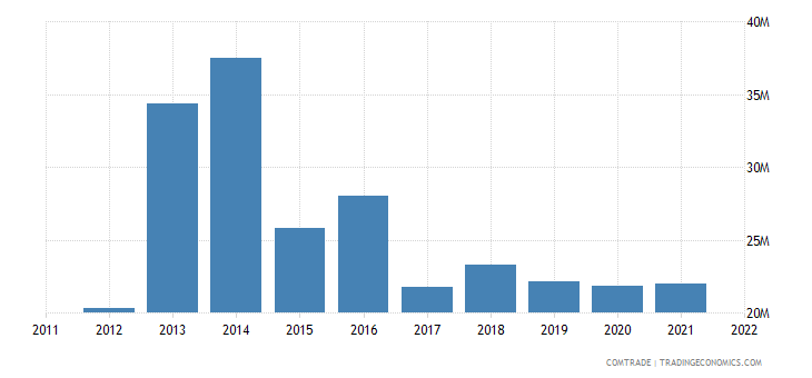 japan exports namibia