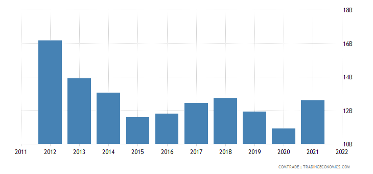 japan exports netherlands