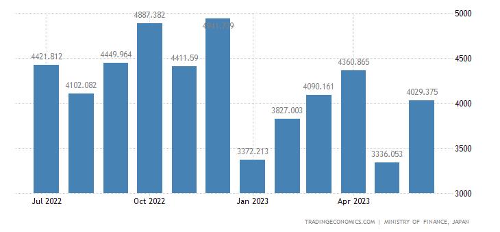 Japan Exports of Audio Apparatus