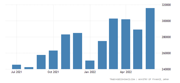 Japan Exports of Chemical Compounds & Elements