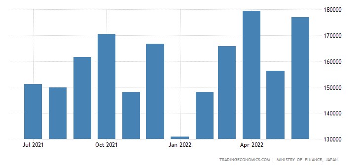 Japan Exports of Chemical Materials & Products, Nes