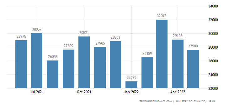 Japan Exports of Computer & Units