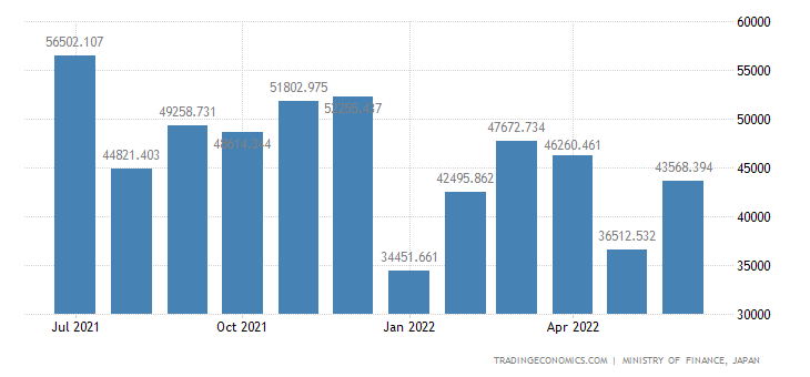 Japan Exports of Electrical Apparatus For Measuring,con