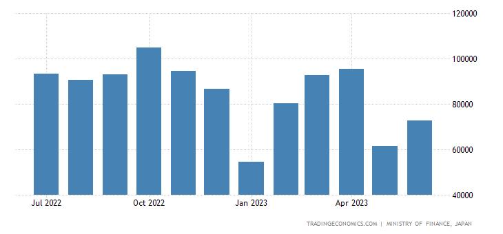 Japan Exports of Essential Oils & Perfume Materials,toi