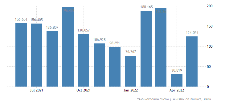 Japan Exports of Explosive & Pyrotechnic Products