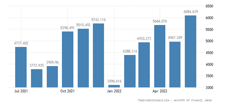 Japan Exports of Knitted Or Crocheted Fabrics