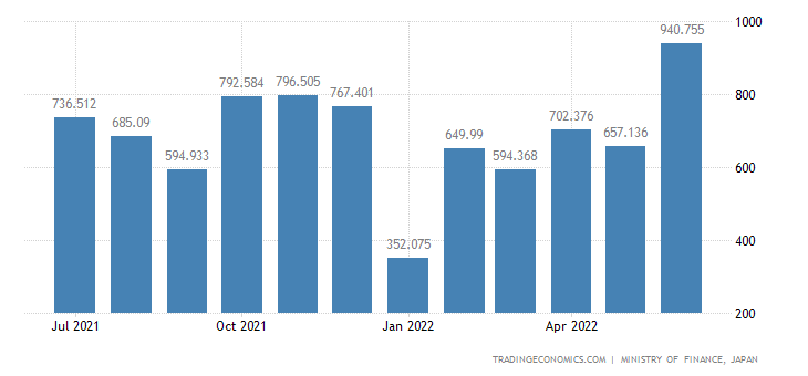 Japan Exports of Leatherleather Manufactured & Dressed