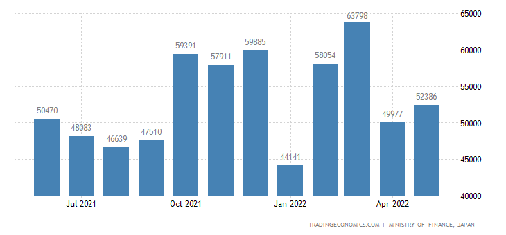 Japan Exports of Mechanical Handling Equipment