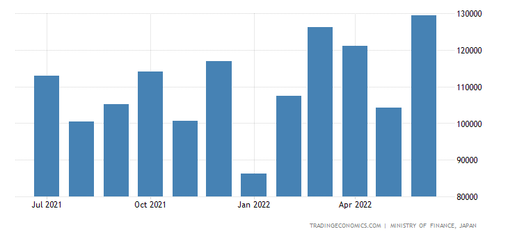 Japan Exports of Metal Products