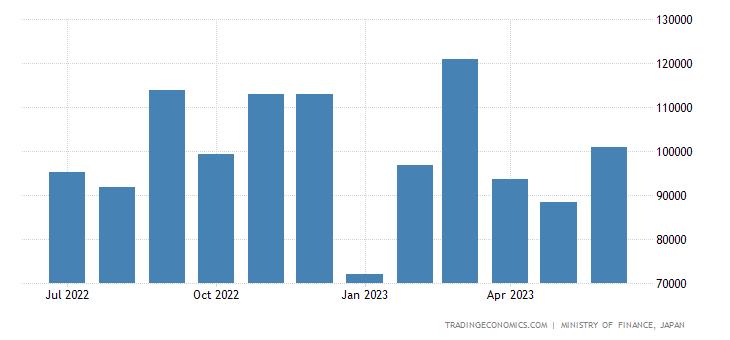 Japan Exports of Metal Working Machinery