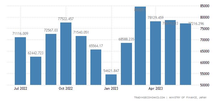 Japan Exports of Metalliferous Ores & Metal Scrap