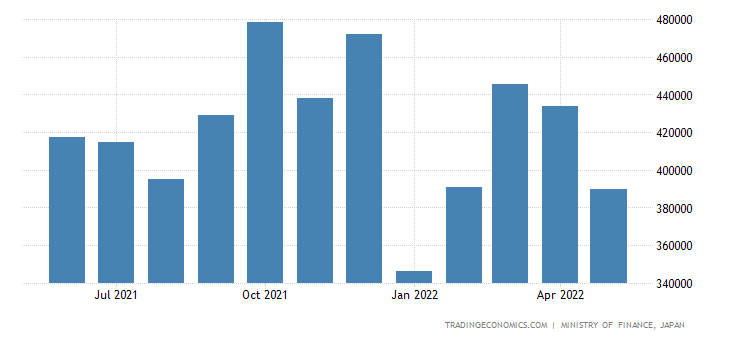 Japan Exports of Miscellaneous Articles