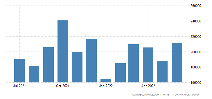 Japan Exports of Miscellaneous Manufactured Articles,n.
