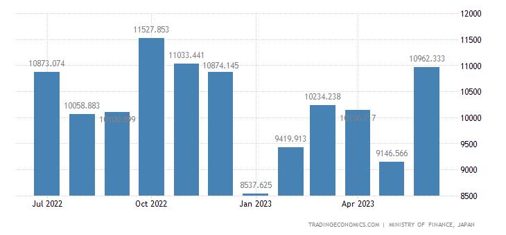 Japan Exports of Pens, Pencils & Fountainpens