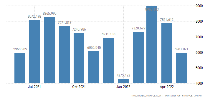 Japan Exports of Printing & Bookbinding Mach.