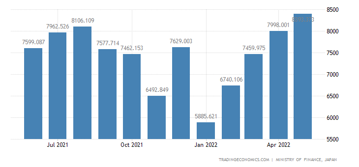 Japan Exports of Pulp, Waste & Scrap of Paper