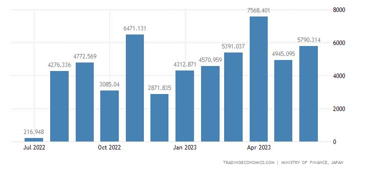 Japan Exports of Rails & Railway Construction Materials