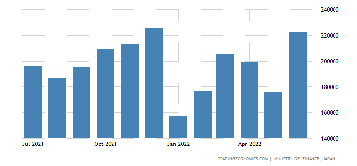 Japan Exports of Scientific,medical,optical Instruments