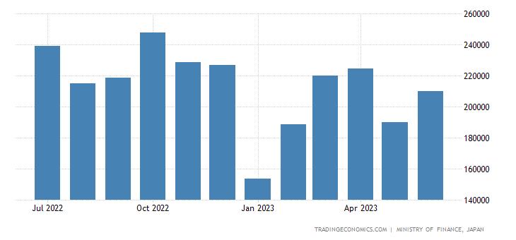 Japan Exports of Scientificmedicaloptical Instruments