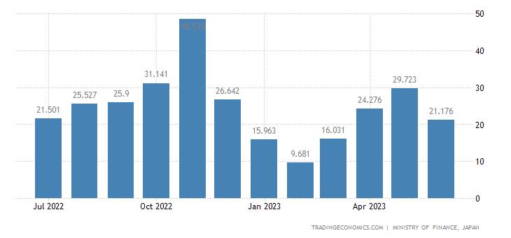 Japan Exports of Seeds, Oil Nuts & Oil Kernels