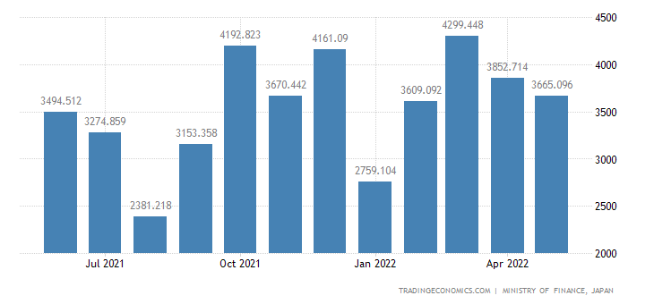 Japan Exports of Sewing Machines