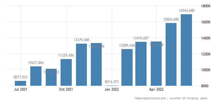 Japan Exports of Silicon & Electrical Steel